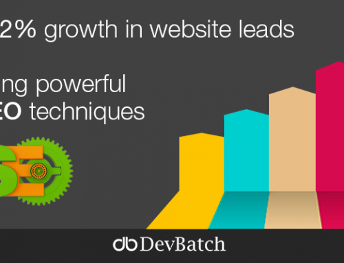 How to Achieve 412% Growth in Website Leads by Using Powerful SEO Techniques